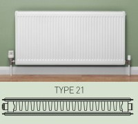 Heatline Radiators - Type 21