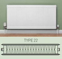 Heatline Radiator - Type 22